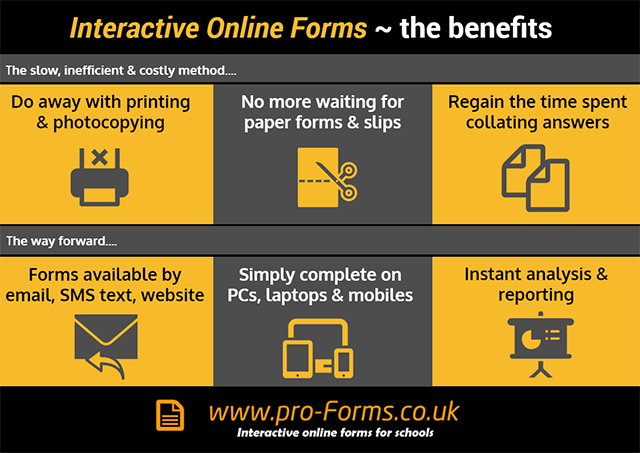 Why School Business Managers need Interactive Online Forms